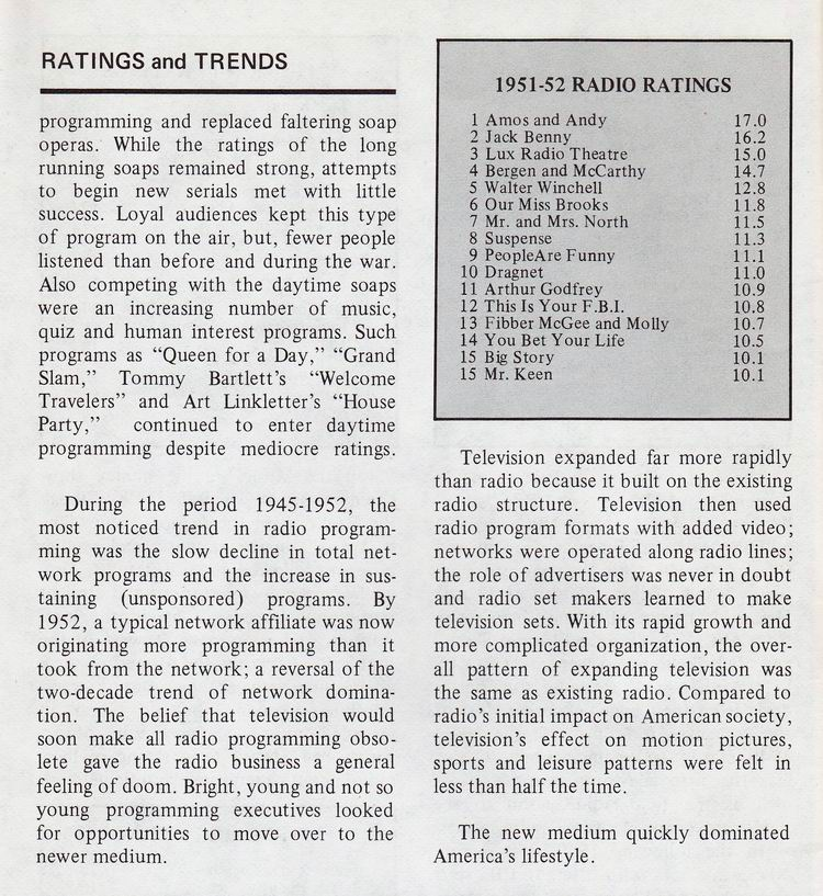 Early Radio Ratings And Trends